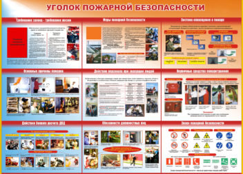 Инструкция о действиях в случае обнаружения пожара