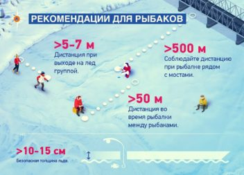 МЧС России предупреждает об опасности выхода на лед