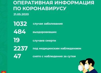 Официальная информация по ситуации с коронавирусом на 21 мая