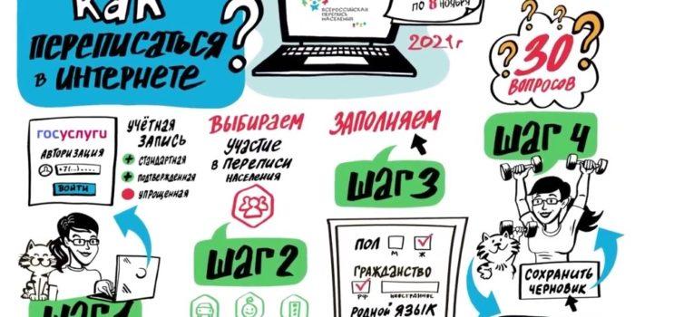 Как переписаться в интернете?